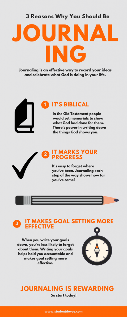 3 Reasons You Should Journal Student Devotion
